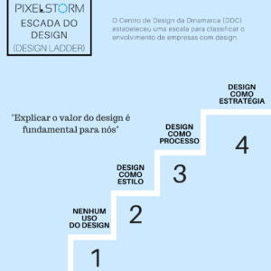 escada do design