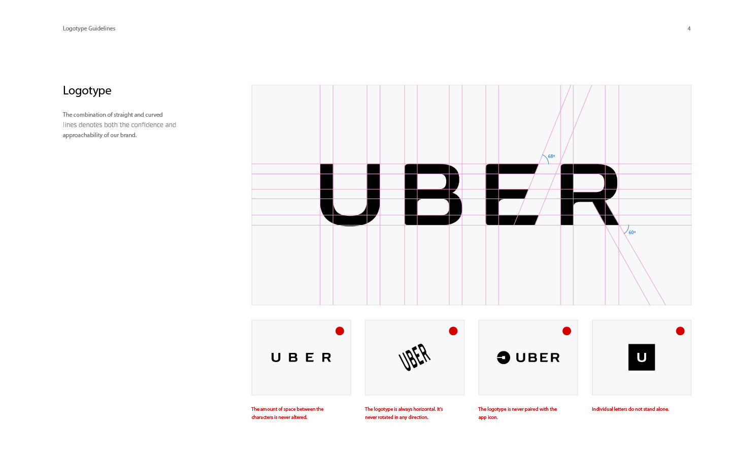 Manual de identidade visual - Grid do logotipo da Uber